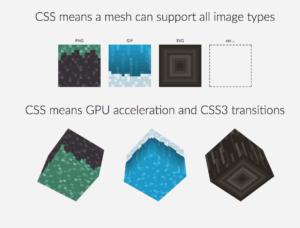 Voxel.css : une bibliothèque CSS pour gérer de la 3d
